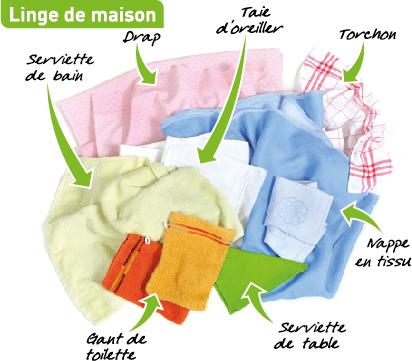 Les textiles sictom du guiers - Linge de maison linvosges ...